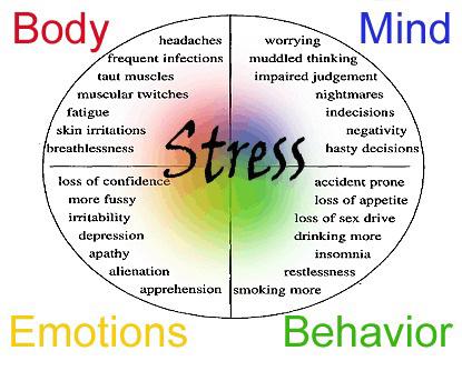 اضطراب امتحان و راههاي مقابله با آن