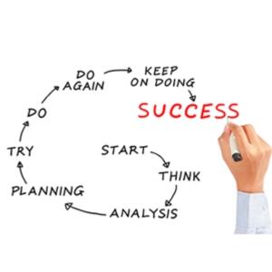 هفت گام رسیدن به اهداف