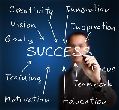 نقش انگیزه در موفقیت